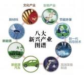 与铸造行业有关的新兴产业发展前景展望 (7)