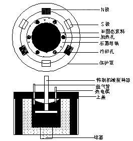 半固态金属成形技术的研究及应用2037-penggueifei