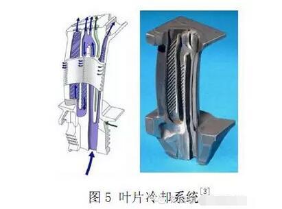 陈冰老师文集:发展高端精铸件必须直面的若干问题6279-penggueifei