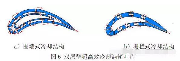 陈冰老师文集:发展高端精铸件必须直面的若干问题6054-penggueifei