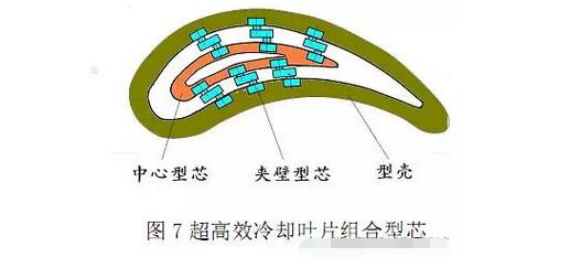 陈冰老师文集:发展高端精铸件必须直面的若干问题1803-penggueifei