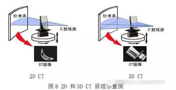 陈冰老师文集:发展高端精铸件必须直面的若干问题570-penggueifei