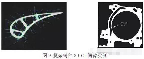 陈冰老师文集:发展高端精铸件必须直面的若干问题7807-penggueifei