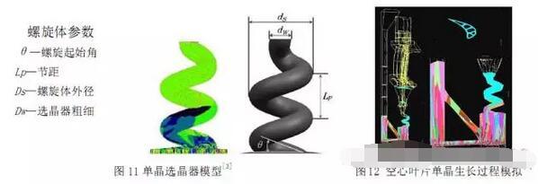 陈冰老师文集:发展高端精铸件必须直面的若干问题9649-penggueifei